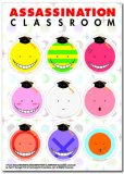 Assassination Classroom Koro-Sensei Sticker Set